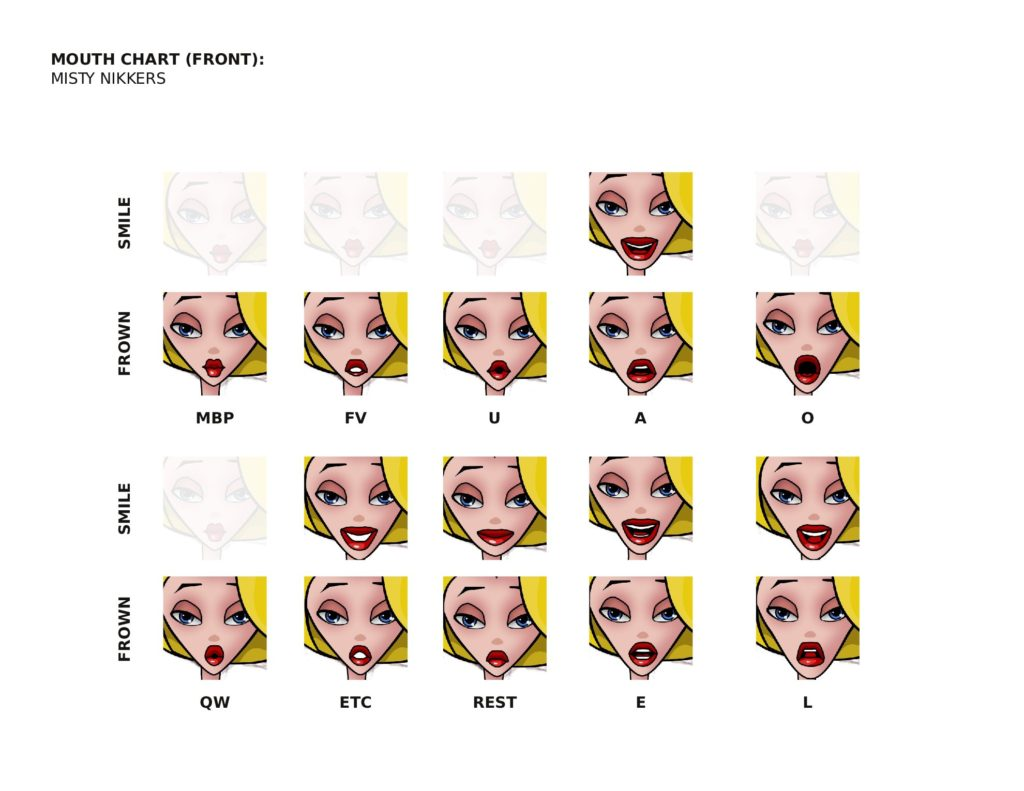 Mouth Chart (Frontal) for Misty Nikkers