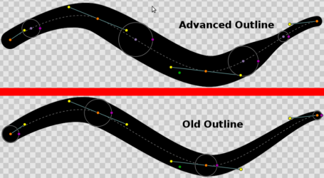 Synfig and Advanced Outlines